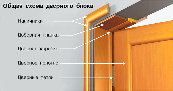 Межкомнатная дверь Uberture Соbalt 11